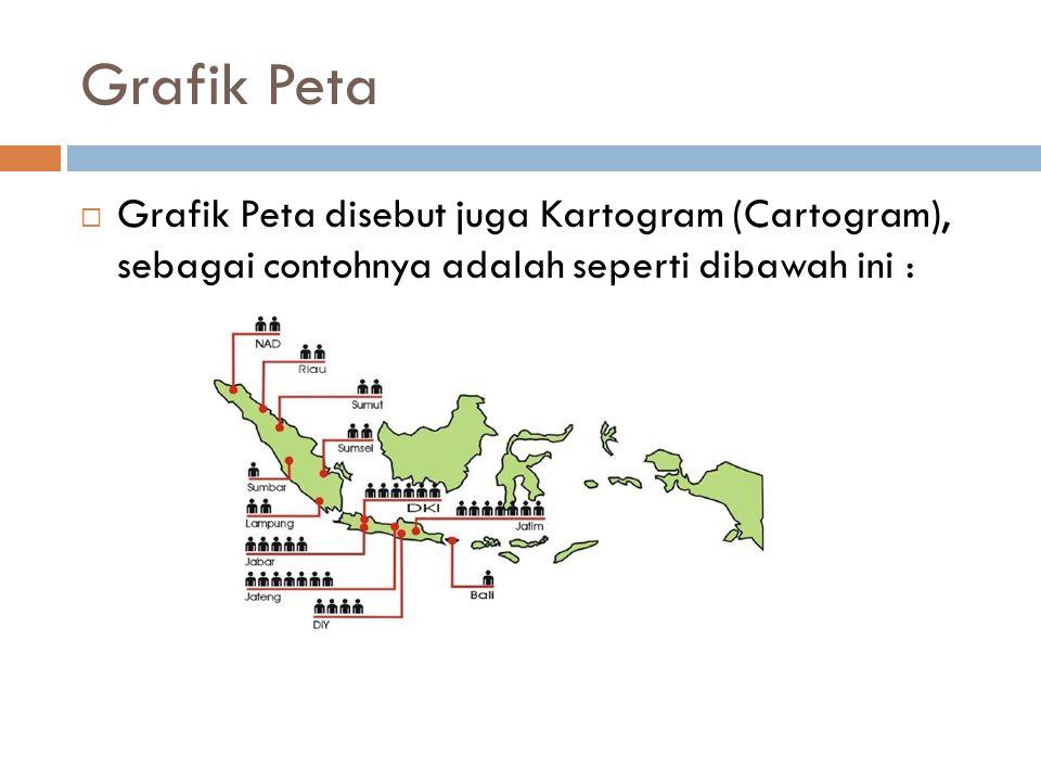 Statistika dan probabilitas ppt download 17 grafik peta grafik peta disebut juga kartogram cartogram sebagai contohnya adalah seperti dibawah ini ccuart Image collections