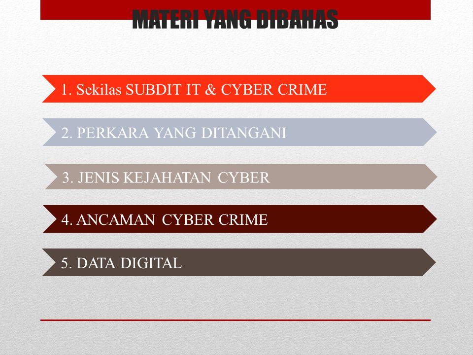 MATERI YANG DIBAHAS 1. Sekilas SUBDIT IT & CYBER CRIME