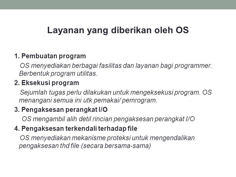 Layanan yang diberikan oleh OS