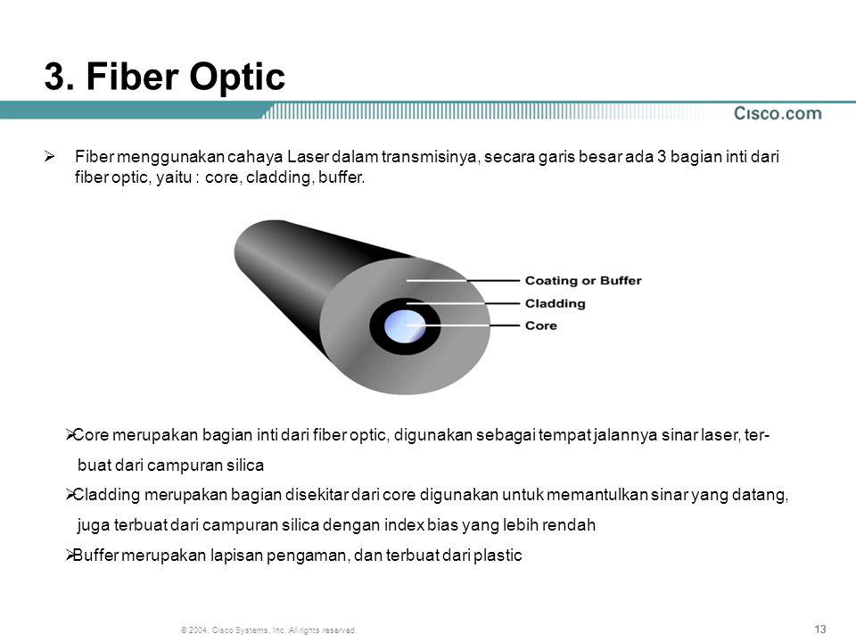 3. Fiber Optic