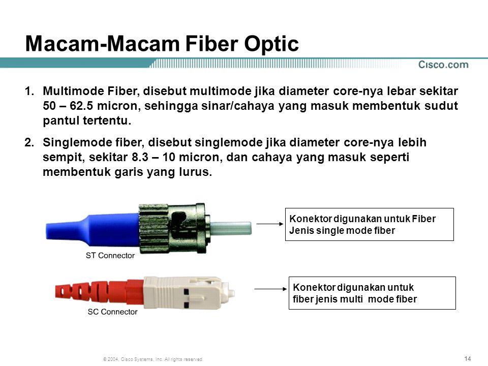 Macam-Macam Fiber Optic