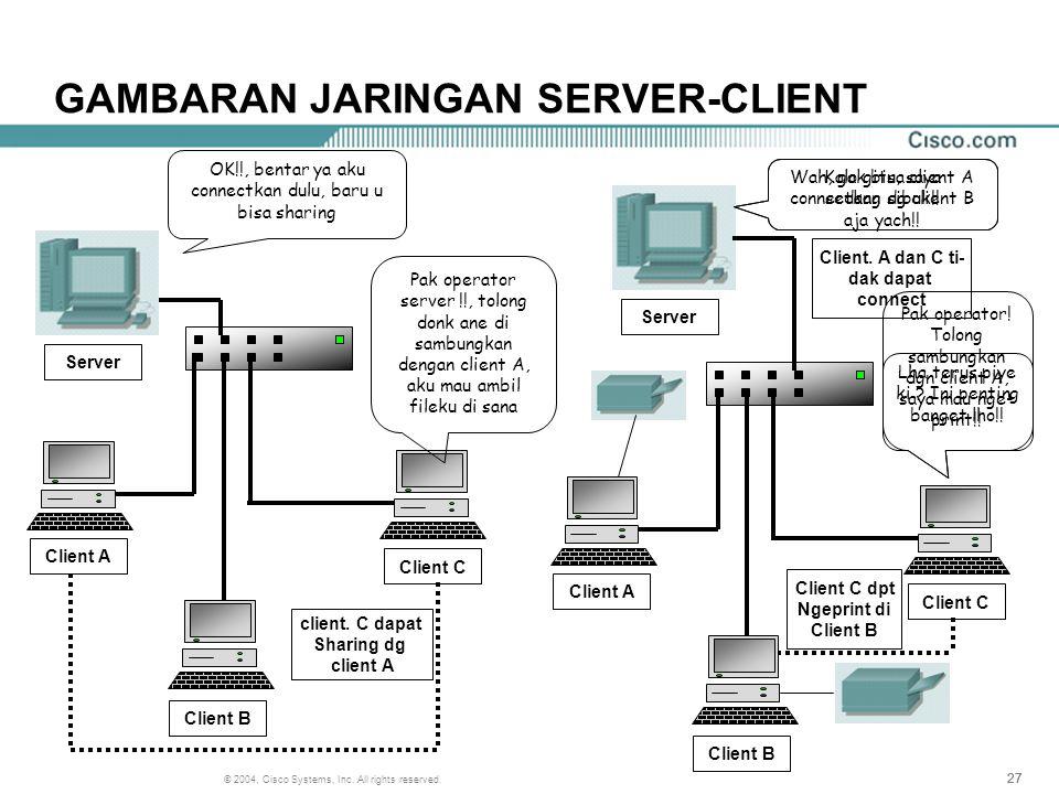 GAMBARAN JARINGAN SERVER-CLIENT