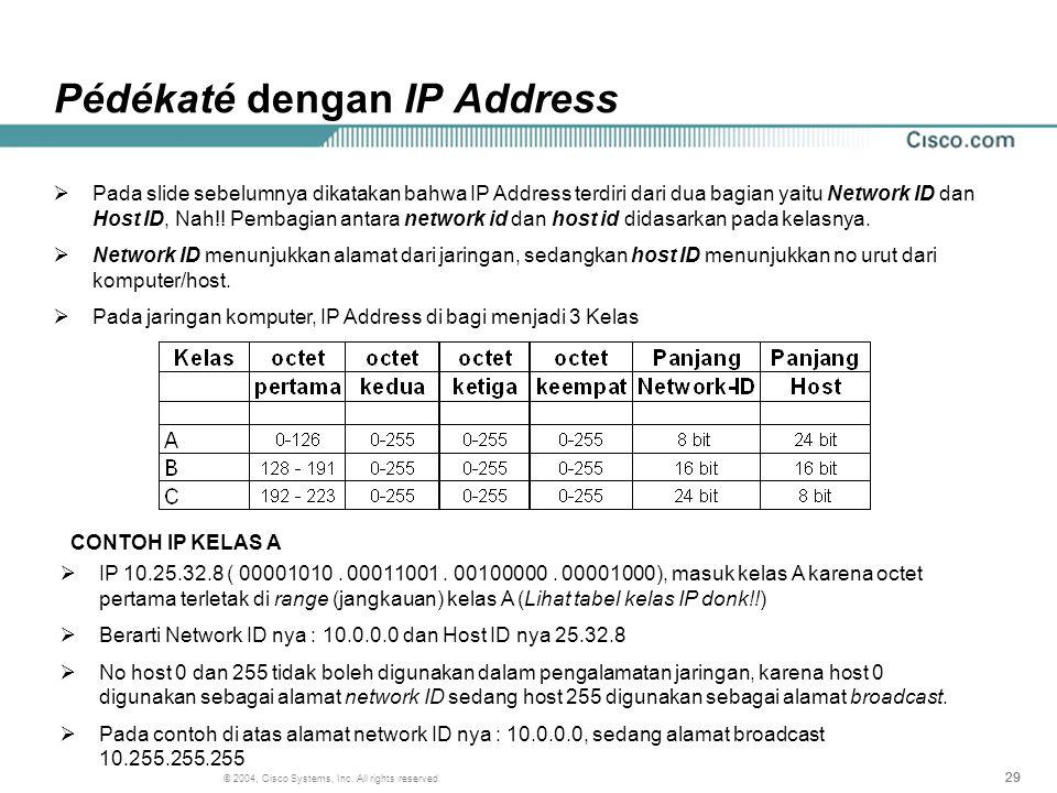 Pédékaté dengan IP Address