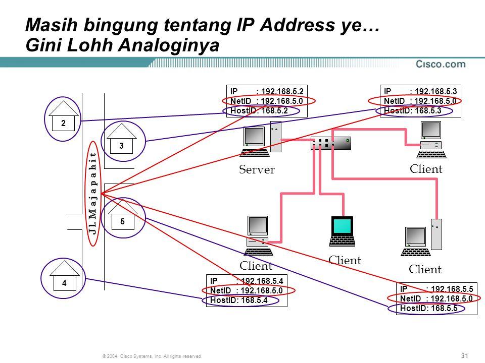 Masih bingung tentang IP Address ye… Gini Lohh Analoginya