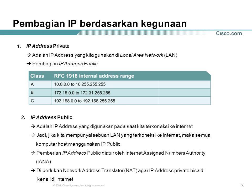 Pembagian IP berdasarkan kegunaan