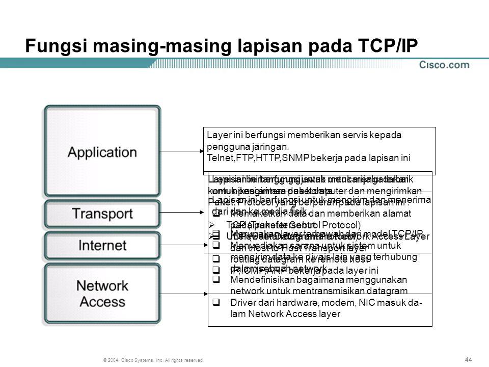 Fungsi masing-masing lapisan pada TCP/IP