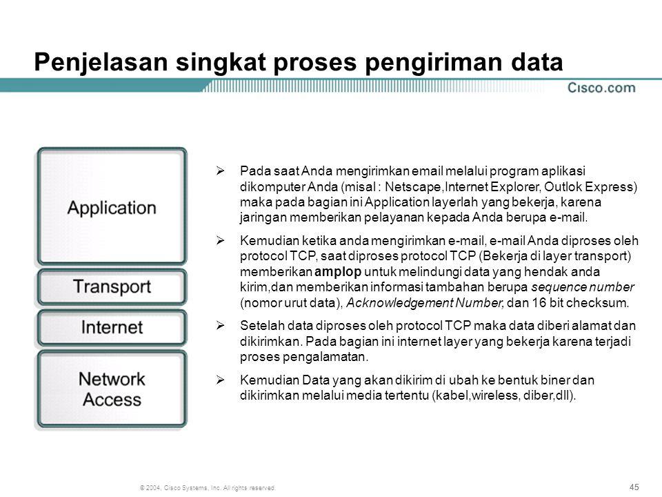 Penjelasan singkat proses pengiriman data