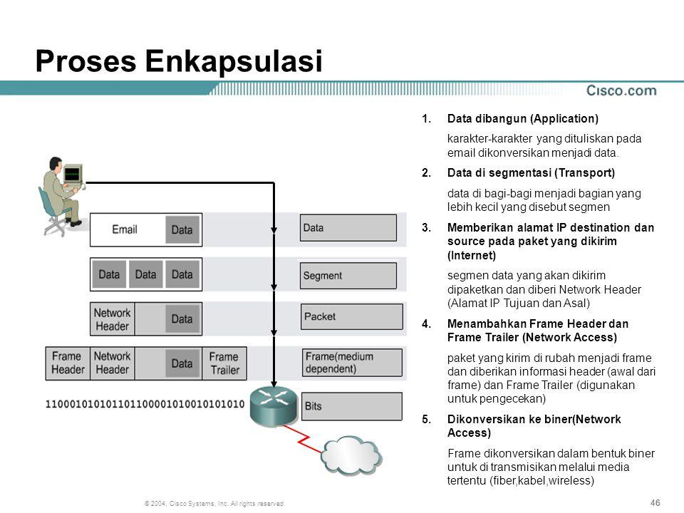 Proses Enkapsulasi Data dibangun (Application)