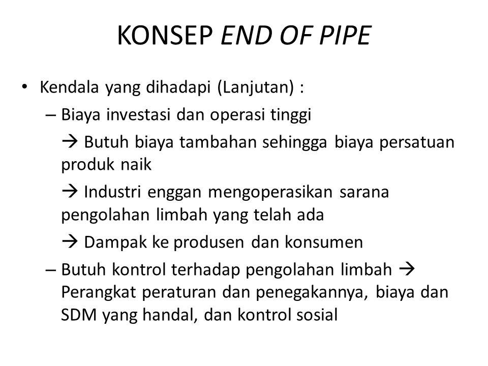 KONSEP END OF PIPE Kendala yang dihadapi (Lanjutan) :