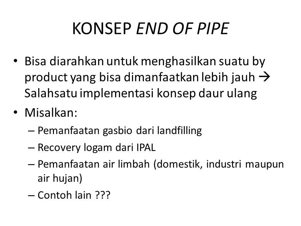 KONSEP END OF PIPE Bisa diarahkan untuk menghasilkan suatu by product yang bisa dimanfaatkan lebih jauh  Salahsatu implementasi konsep daur ulang.