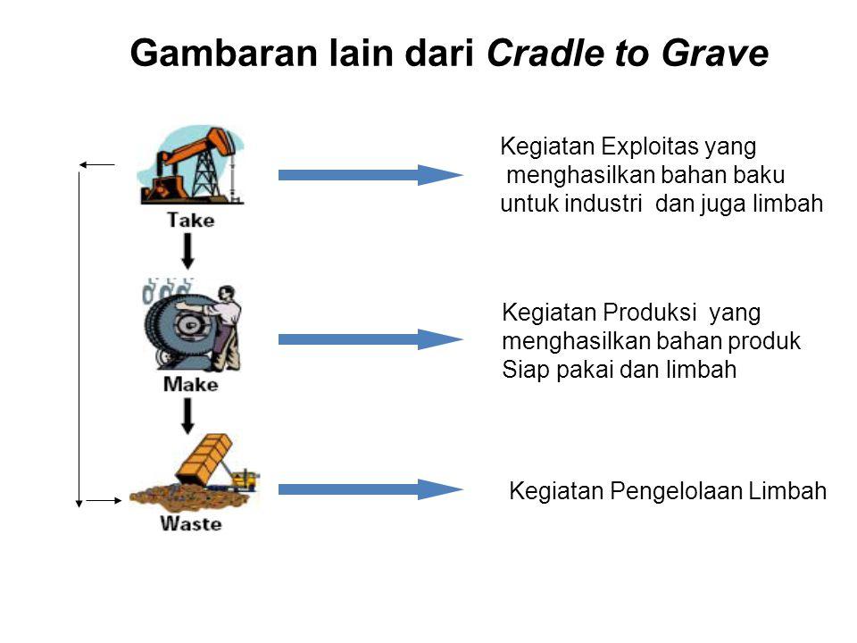 Gambaran lain dari Cradle to Grave