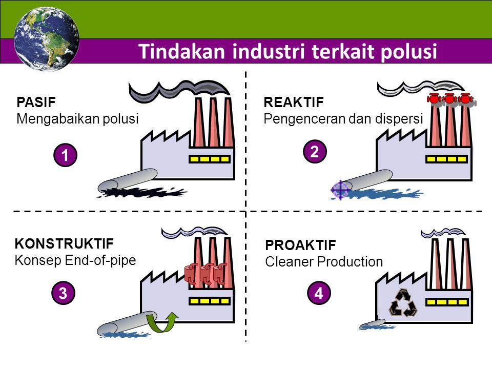 Tindakan industri terkait polusi