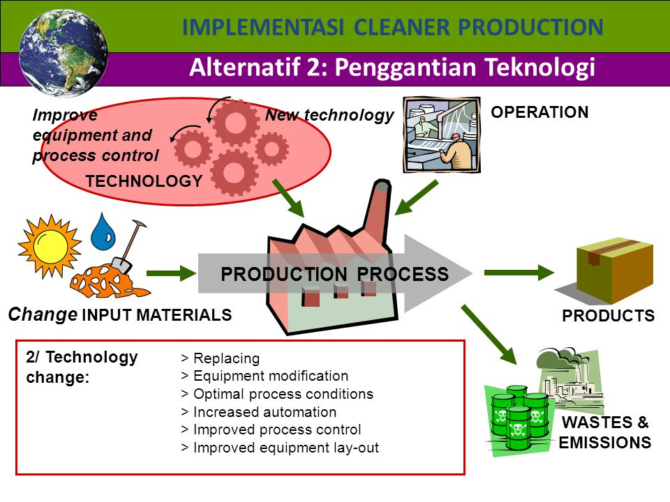 IMPLEMENTASI CLEANER PRODUCTION Alternatif 2: Penggantian Teknologi