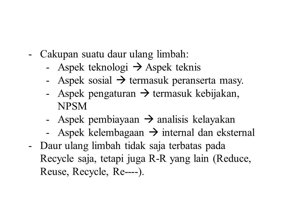 Cakupan suatu daur ulang limbah: