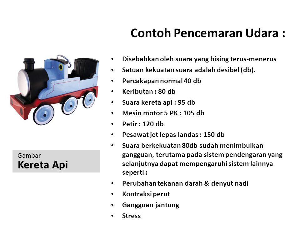 Contoh Pencemaran Udara :
