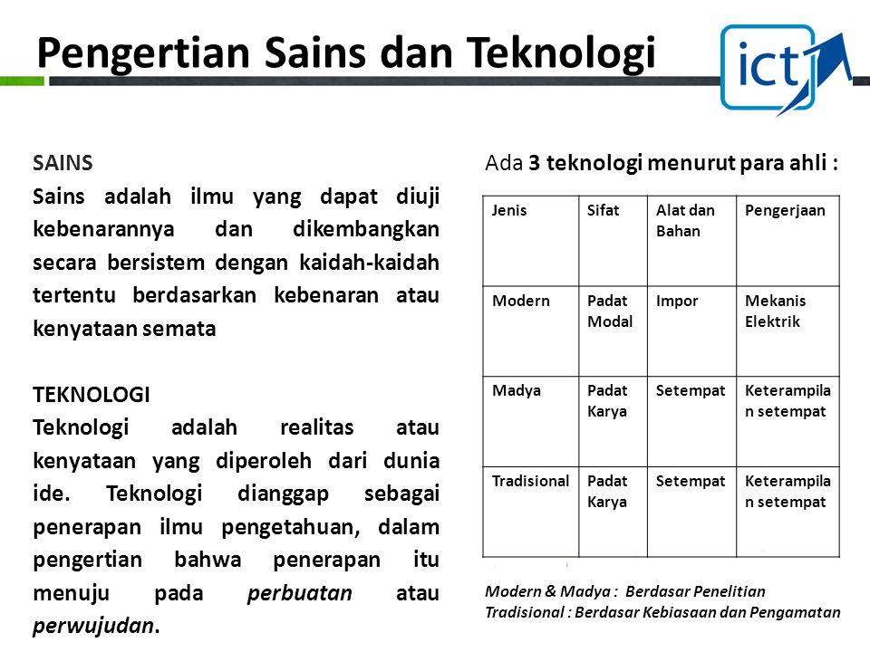 Pengertian Sains dan Teknologi