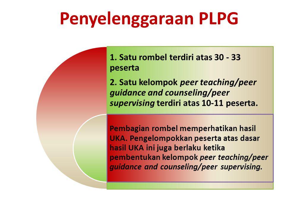 Penyelenggaraan PLPG 1. Satu rombel terdiri atas 30 - 33 peserta