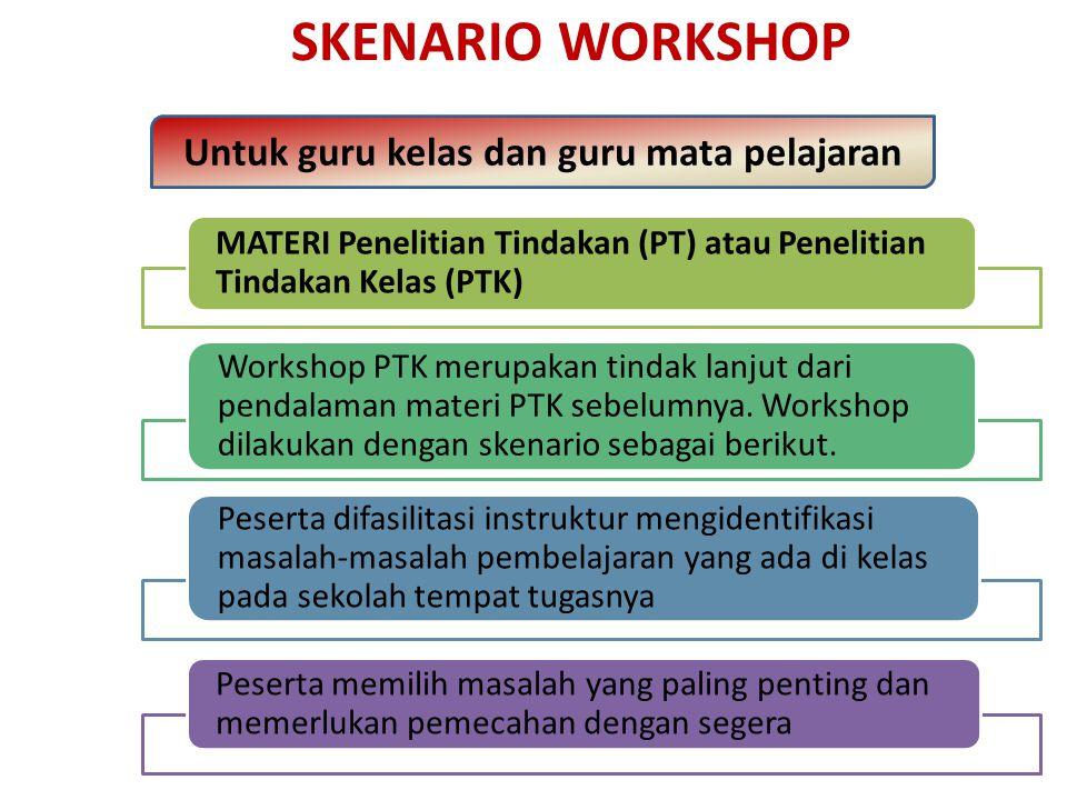 Untuk guru kelas dan guru mata pelajaran