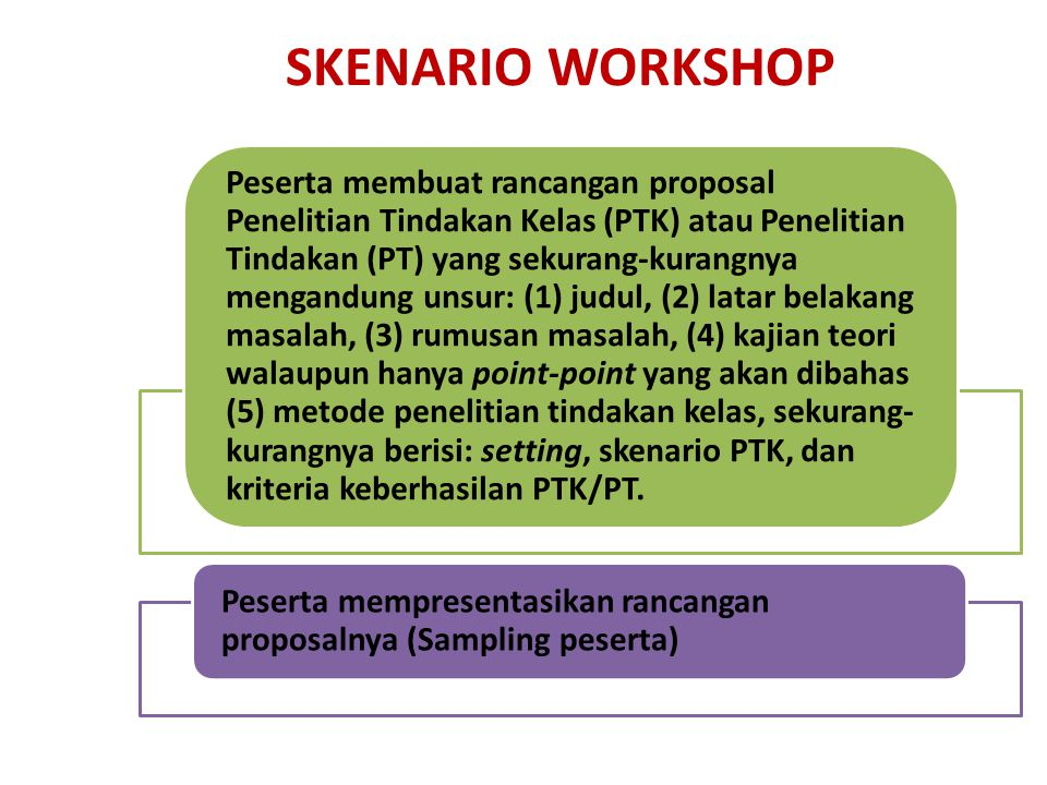 SKENARIO WORKSHOP