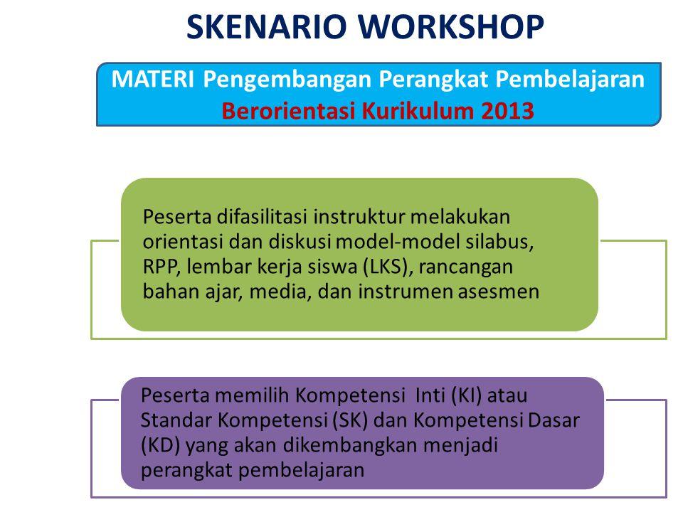MATERI Pengembangan Perangkat Pembelajaran Berorientasi Kurikulum 2013
