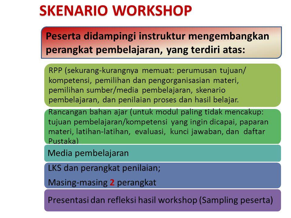 SKENARIO WORKSHOP Peserta didampingi instruktur mengembangkan perangkat pembelajaran, yang terdiri atas: