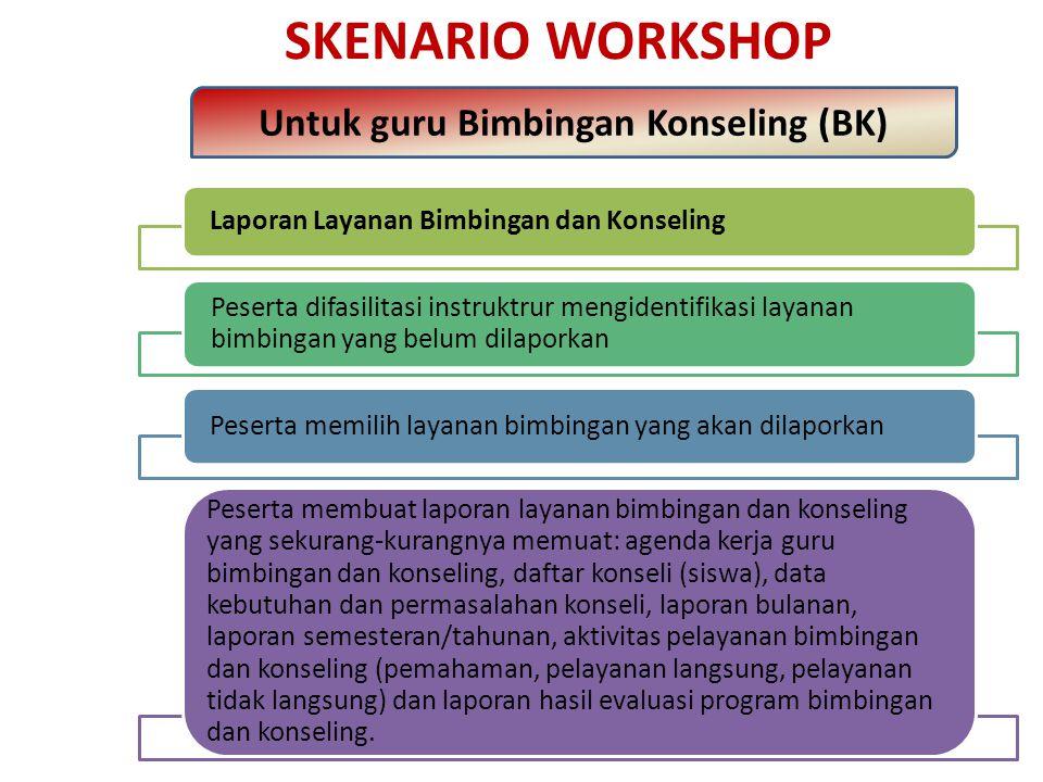 Untuk guru Bimbingan Konseling (BK)