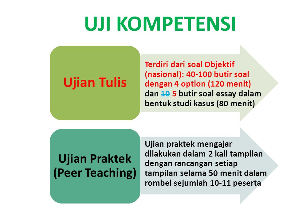 Ujian Praktek (Peer Teaching)