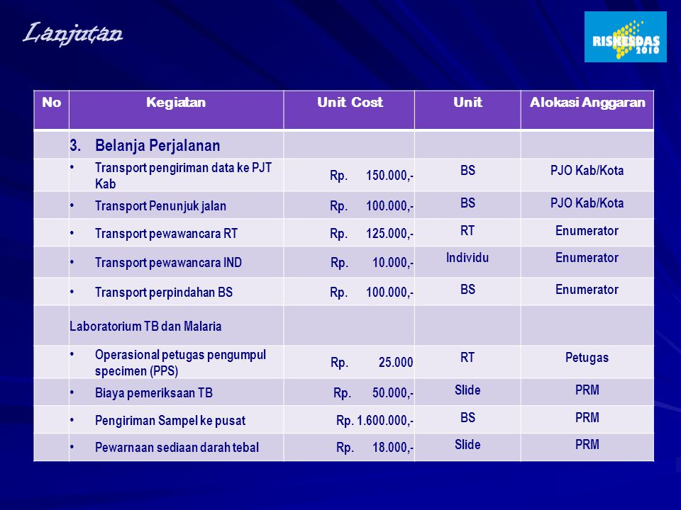 Lanjutan Belanja Perjalanan No Kegiatan Unit Cost Unit