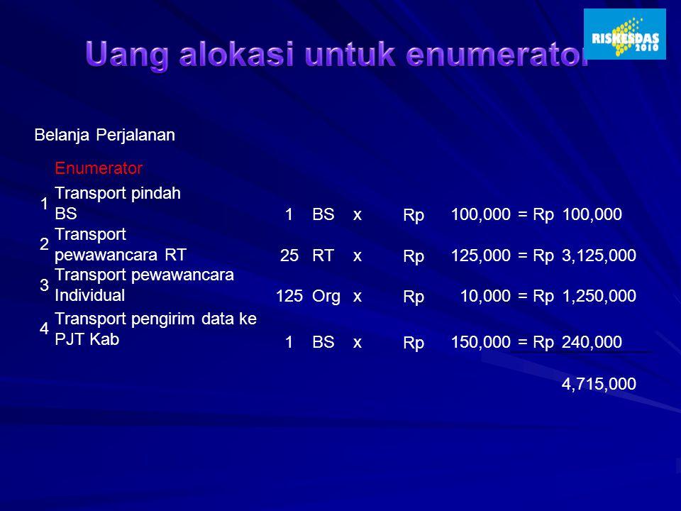 Uang alokasi untuk enumerator