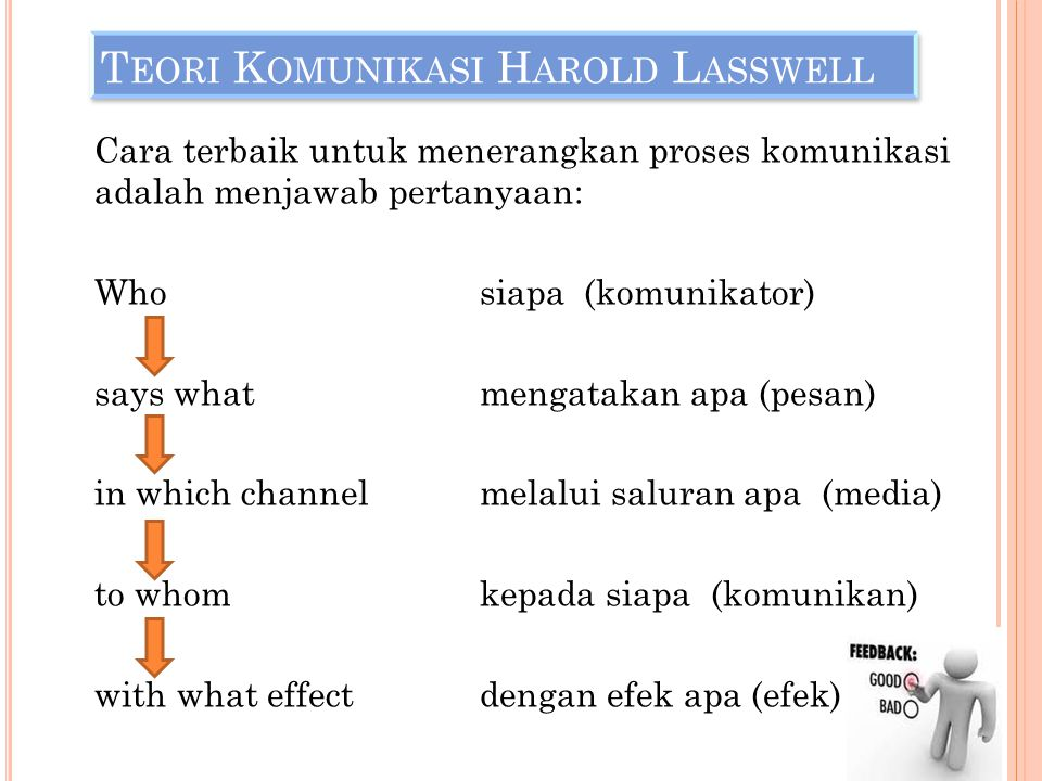 Teori Komunikasi Harold Lasswell