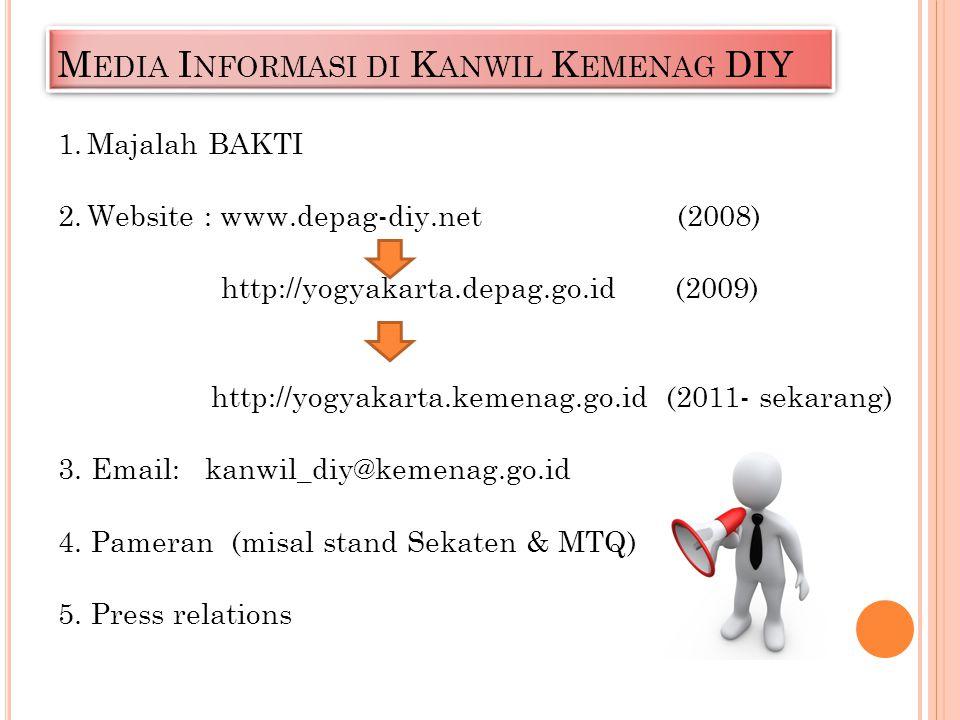 Media Informasi di Kanwil Kemenag DIY