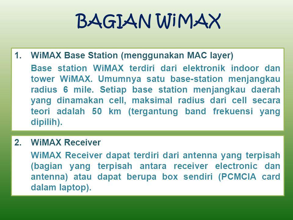 BAGIAN WiMAX WiMAX Base Station (menggunakan MAC layer)