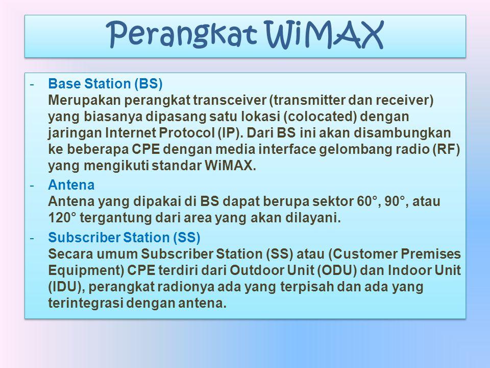 Perangkat WiMAX