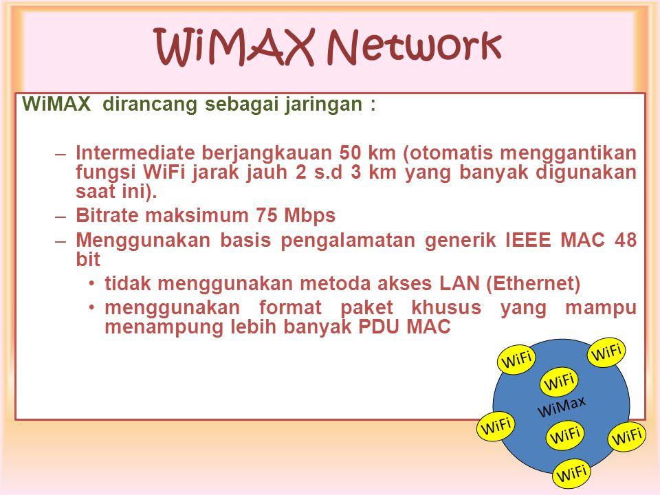 WiMAX Network WiMAX dirancang sebagai jaringan :