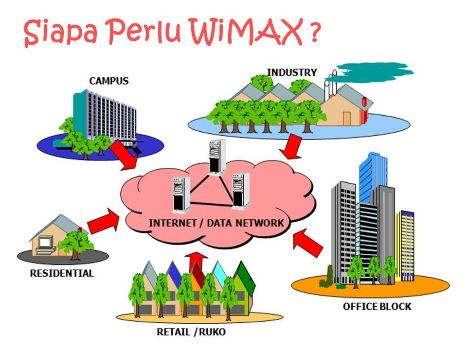 Siapa Perlu WiMAX