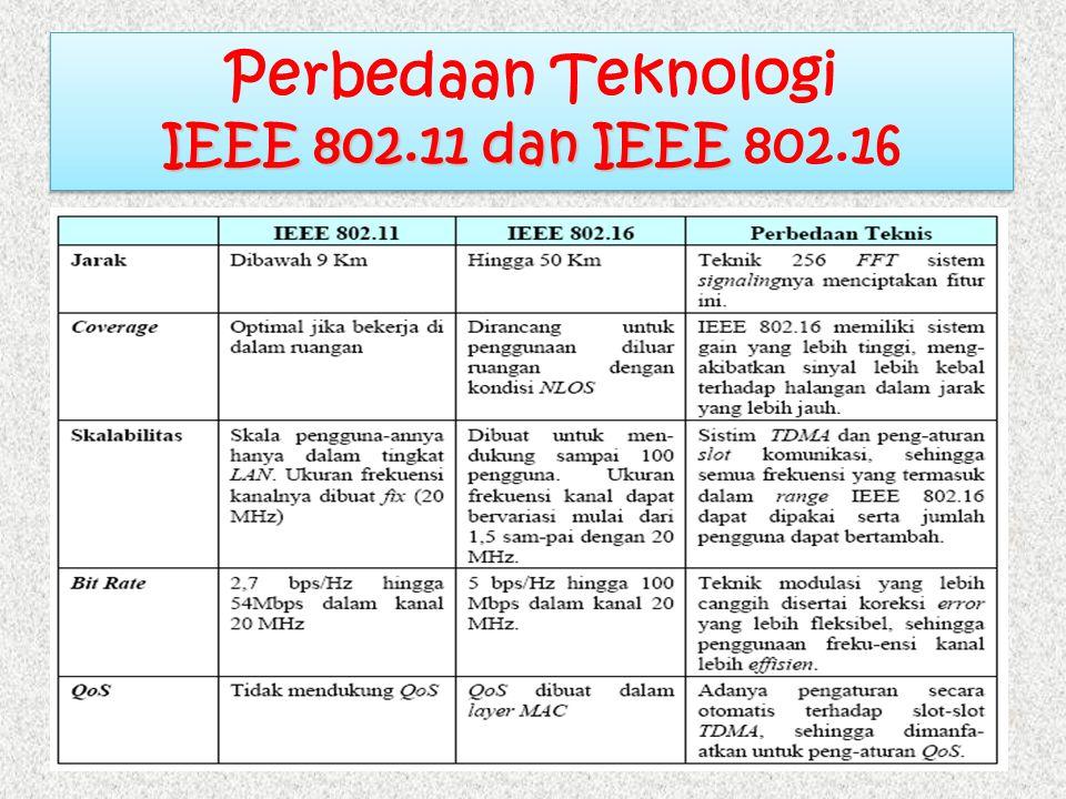 Perbedaan Teknologi IEEE 802.11 dan IEEE 802.16