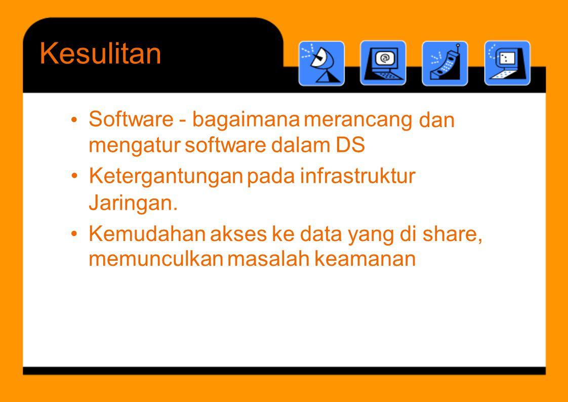Kesulitan Software - bagaimana merancang mengatur software dalam DS •