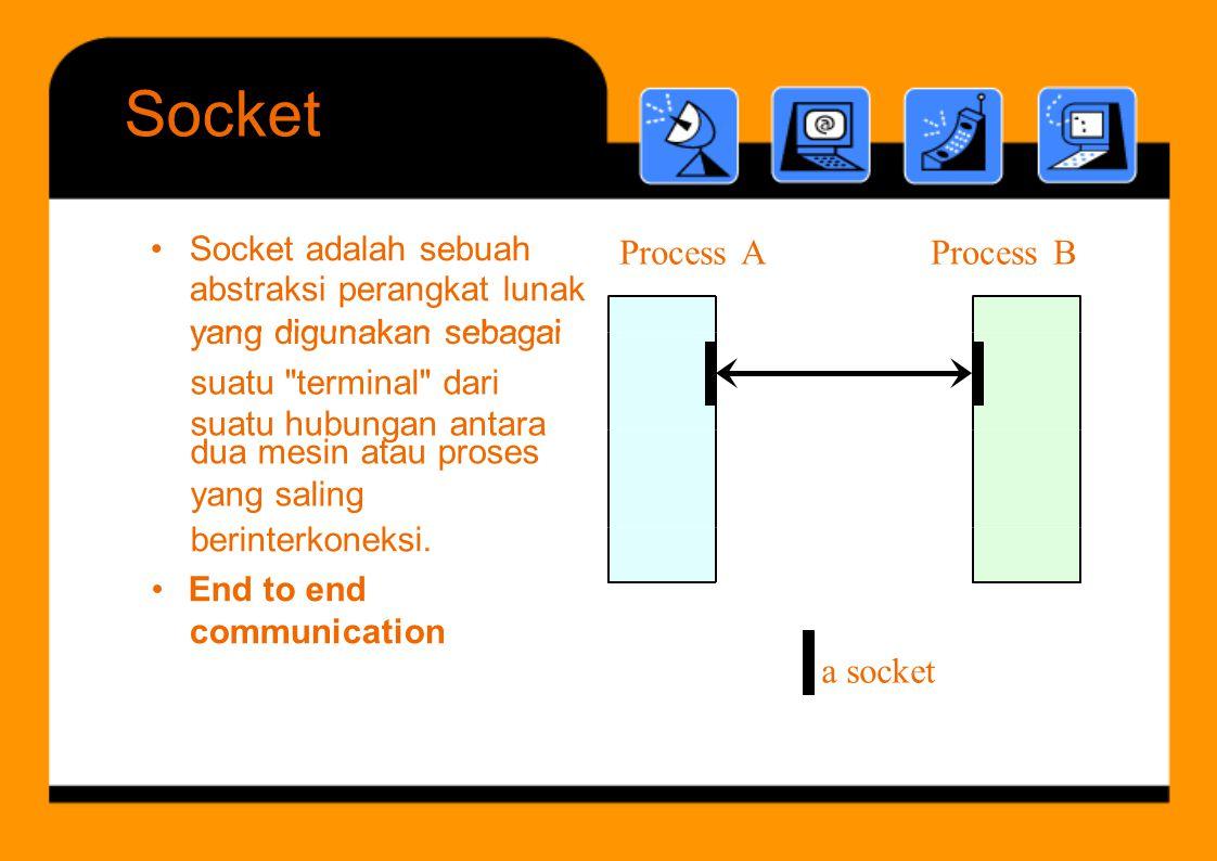 Socket berinterkoneksi. • End to end Process A Process B a socket •