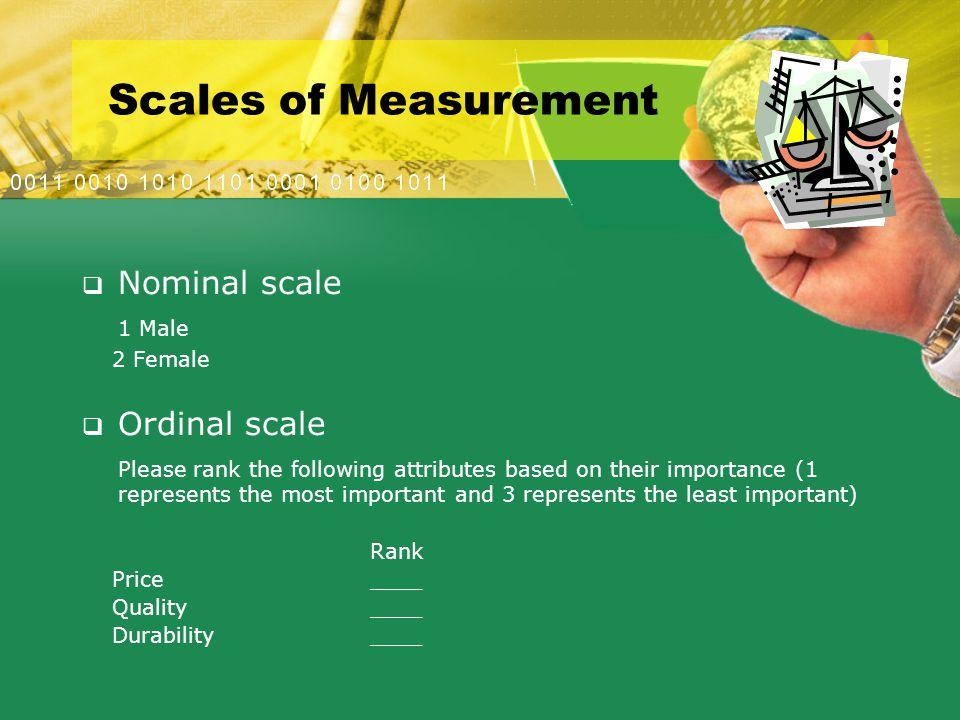 Scales of Measurement Nominal scale 1 Male Ordinal scale
