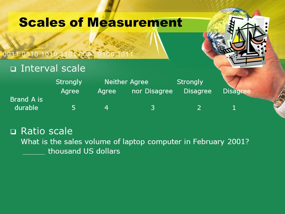 Scales of Measurement Interval scale Strongly Neither Agree Strongly