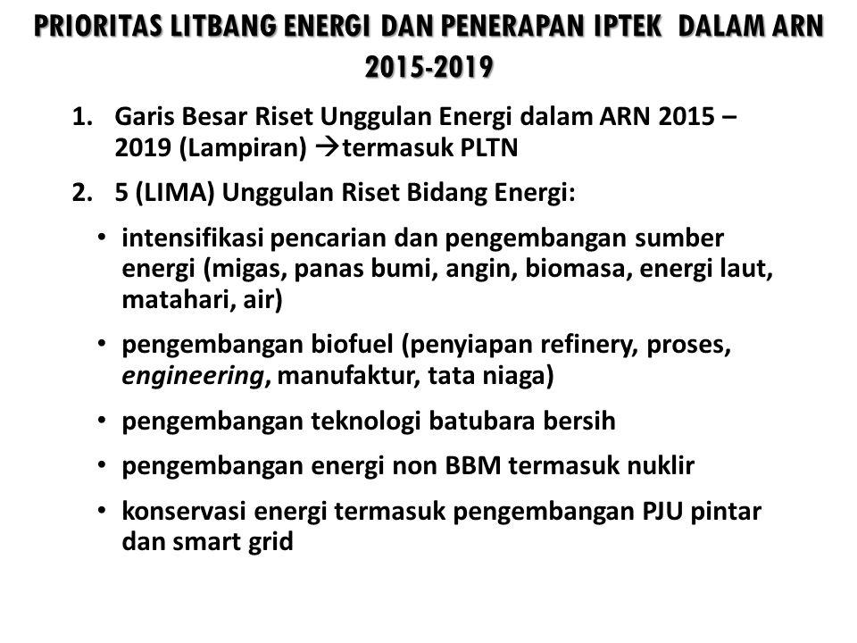 PRIORITAS LITBANG ENERGI DAN PENERAPAN IPTEK DALAM ARN 2015-2019