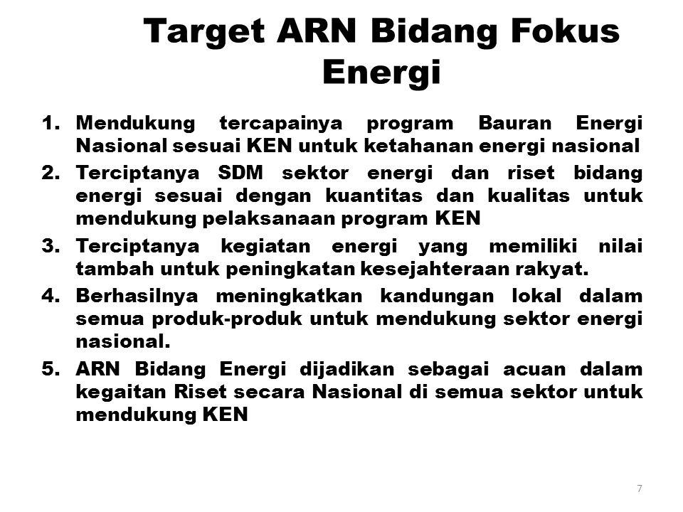 Target ARN Bidang Fokus Energi