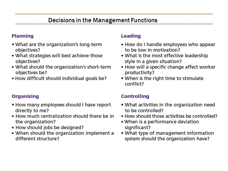 Decisions in the Management Functions
