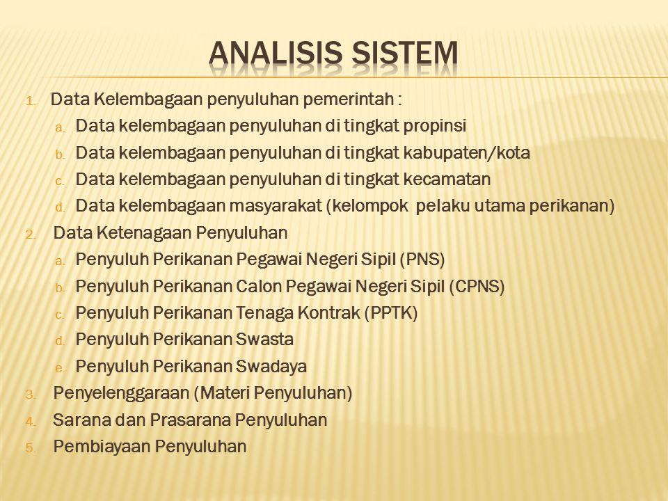 ANALISIS SISTEM Data Kelembagaan penyuluhan pemerintah :
