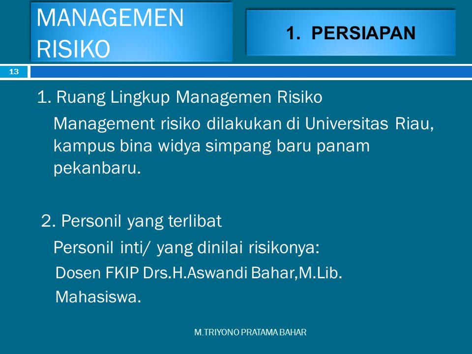 MANAGEMEN RISIKO 1. PERSIAPAN 1. Ruang Lingkup Managemen Risiko