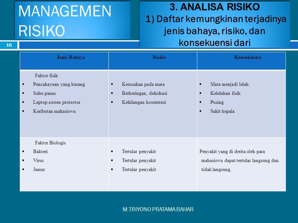 MANAGEMEN RISIKO 3. ANALISA RISIKO 1) Daftar kemungkinan terjadinya jenis bahaya, risiko, dan konsekuensi dari.