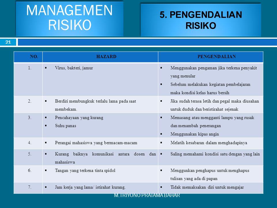 MANAGEMEN RISIKO 5. PENGENDALIAN RISIKO M.TRIYONO PRATAMA BAHAR NO.