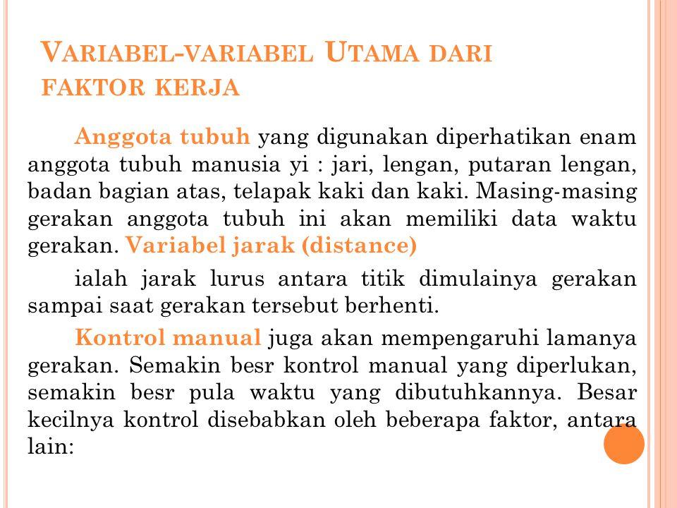 Variabel-variabel Utama dari faktor kerja