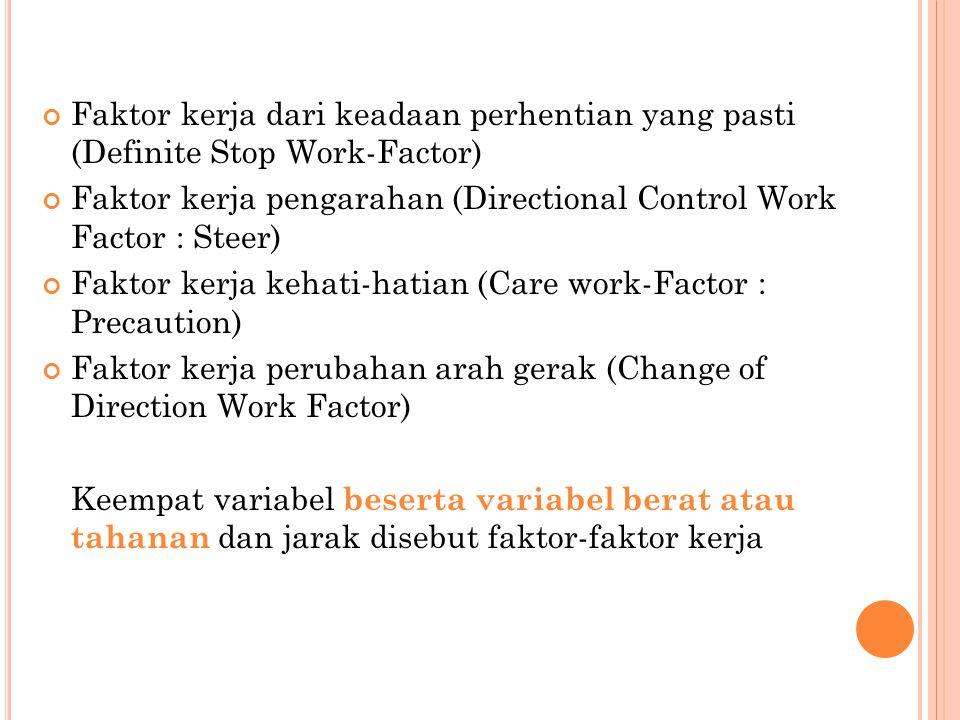 Faktor kerja dari keadaan perhentian yang pasti (Definite Stop Work-Factor)