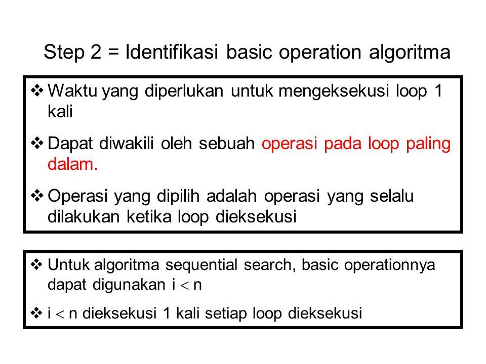 Step 2 = Identifikasi basic operation algoritma